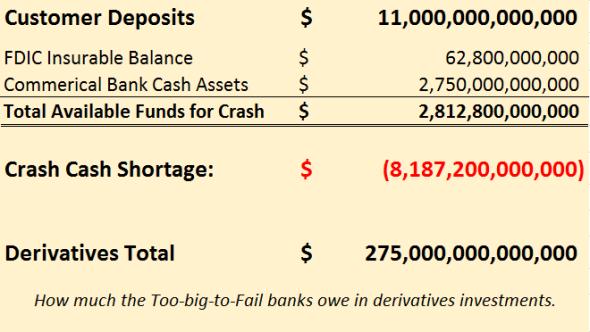 CashShortage